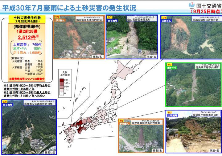 熱海市伊豆山の土石流から考える「不動産売却」と「災害リスク」